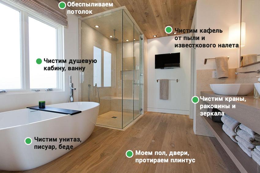 ванная копия