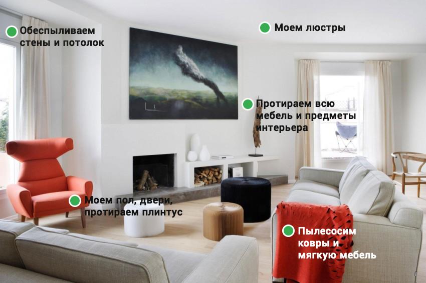 комната копия