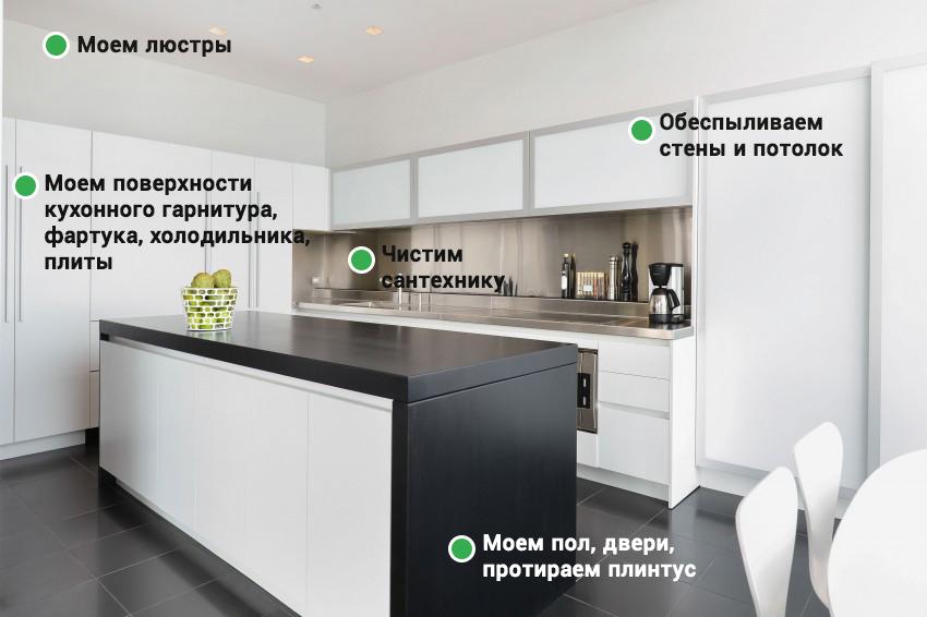 кухня копия